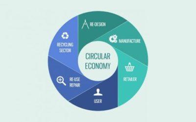 Circular Economy: Polish-British Information and Brokerage 7th and 8th December 2017